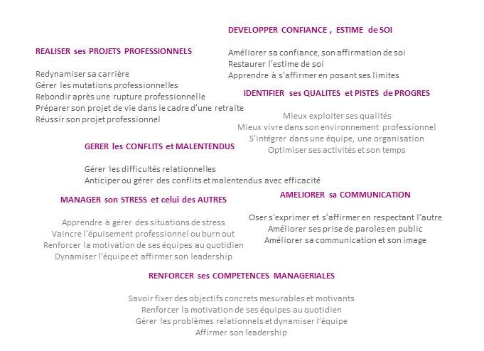 C-performance  Coaching vie professionnelle